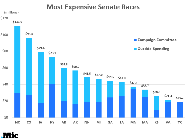 Senate races tonjeqnlk0gh1cmi7yayu2ljh6jpgiyl1o2oi87dsinvtw7eeqc95i7j42fjjlsb